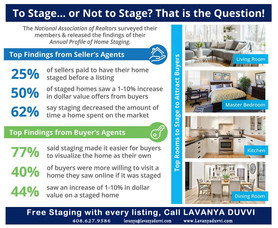 Free Staging - Consult Lavanya Duvvi