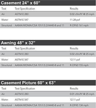C Cas & Awn 2.jpg