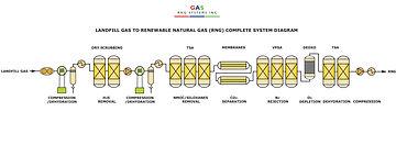 GAS-LFG-Diagram-1.jpg