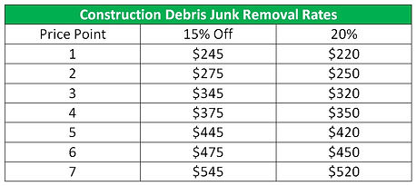Construction Debris Junk Removal Rates.j
