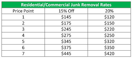 Residential Commercial Junk Removal Rate