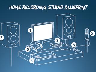Do It Yourself: Bedroom Recording Studio Blueprint