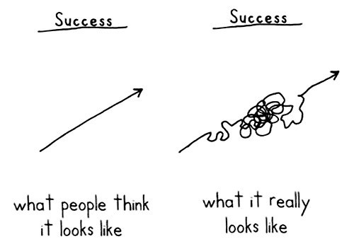The path to success is getting lost.jpg
