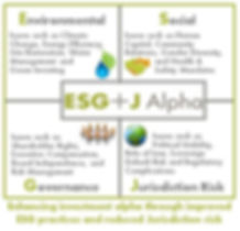ESGalpha graphic.JPG