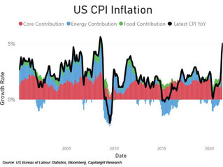 US CPI jumps 5% from a year earlier