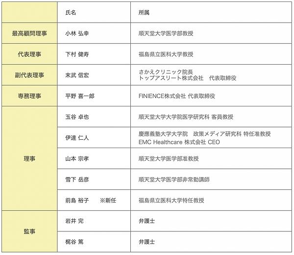 スクリーンショット 2021-07-12 23.50.13.png