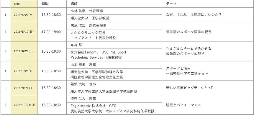 スクリーンショット 2020-02-07 0.48.43.png