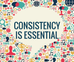 The Secret to Social Media Success is Consistency