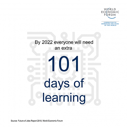 101_Days_of_Learning_WEF_infographic.png