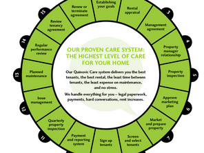 How the Quinovic Care System Can Help You
