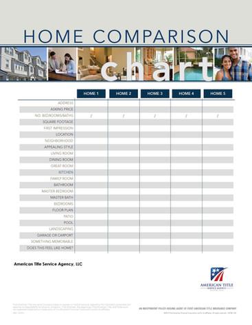 Home Comparison Chart - PT - WB.JPG