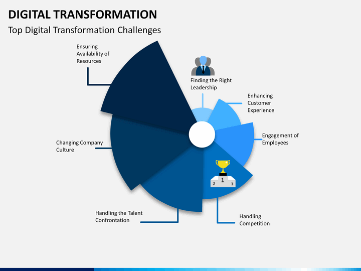 digital-transformation-slide11.png