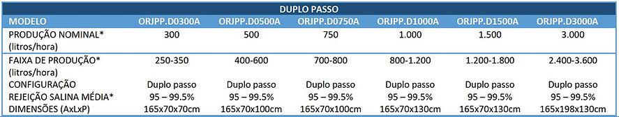 ORJIP-tabela-02.jpg