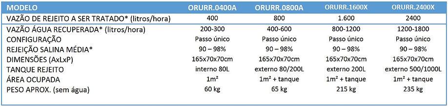 URR-tabela-01.jpg