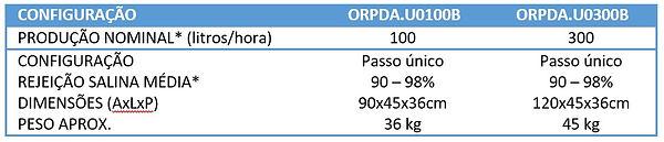 osmose-reversa-IPABRAS-OR-DA-tabela-sele