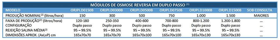 osmose-reversa-ipabras-sanitaria-inox-31
