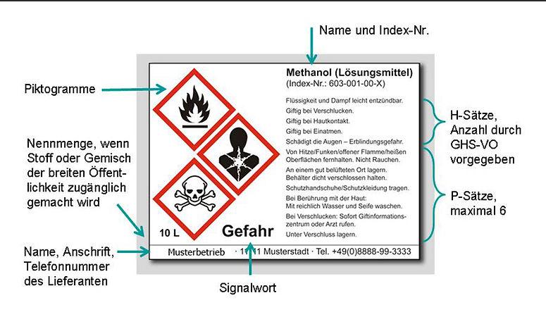 GHS-Etiketten-Layout.jpg