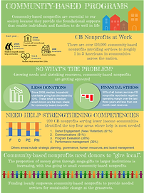 Infographic Community Based Nonprofits.p