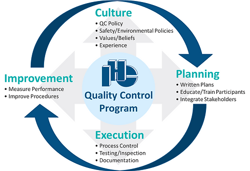 quality control experience - Akba.greenw.co