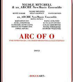 Arc of O