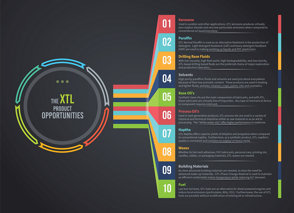 XTL Infographic Outputs.png