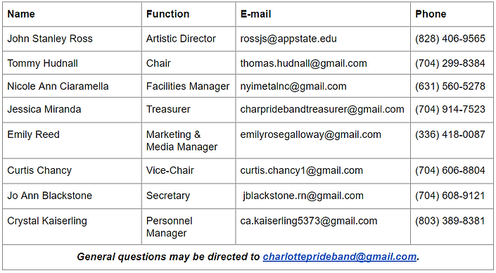 CPB contacts.PNG