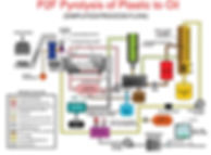 P2F-Pyrolysis-Flow-Chart.jpg
