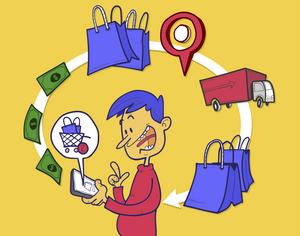 E-commerce como canal alternativo de vendas