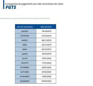 Tabela com as datas de saque do FGTS de acordo com o aniversário
