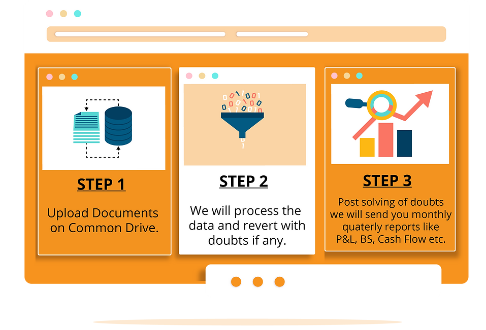accountooze virtual accountants- complete workflow process for accounting and bookeeping