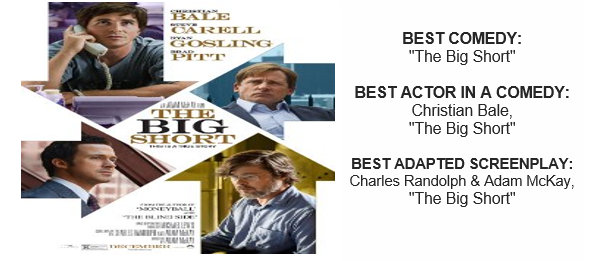 THE BIG SHORT CRITICS CHOICE
