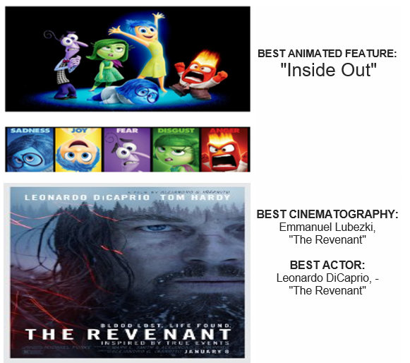 INSIDE OUT CRITICS CHOICE