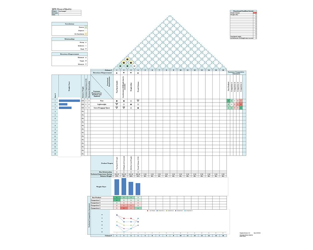 Google Sheets & Excel