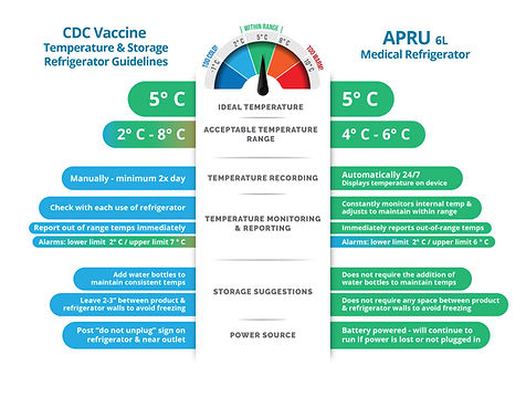 APRU_VaccineGuidelines-nobackground.jpg