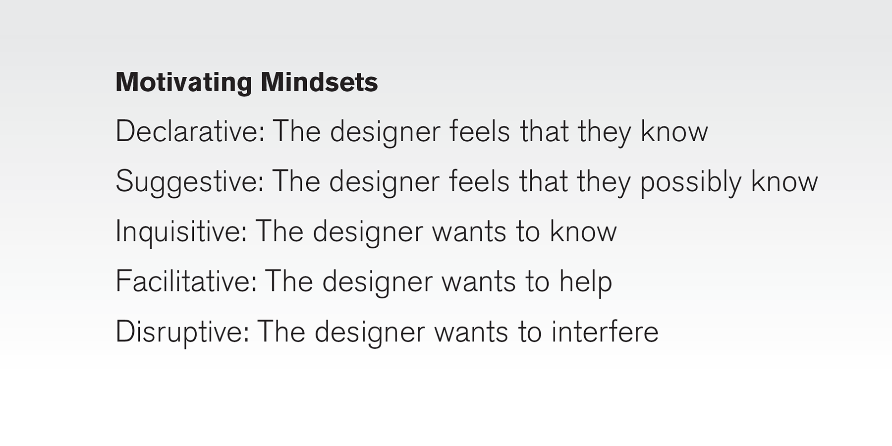 Motivating Mindsets
