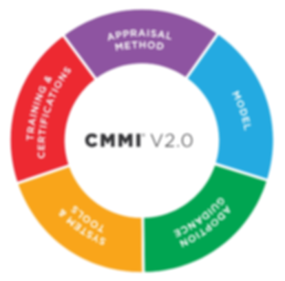 CMMI-20.png