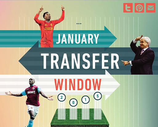 January Transfer Window Stats