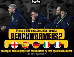 Benchwarmers