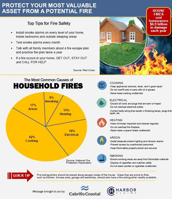 Top Tips for Fire Safety
