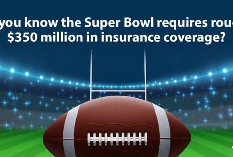 Super Bowl - Big Policy!