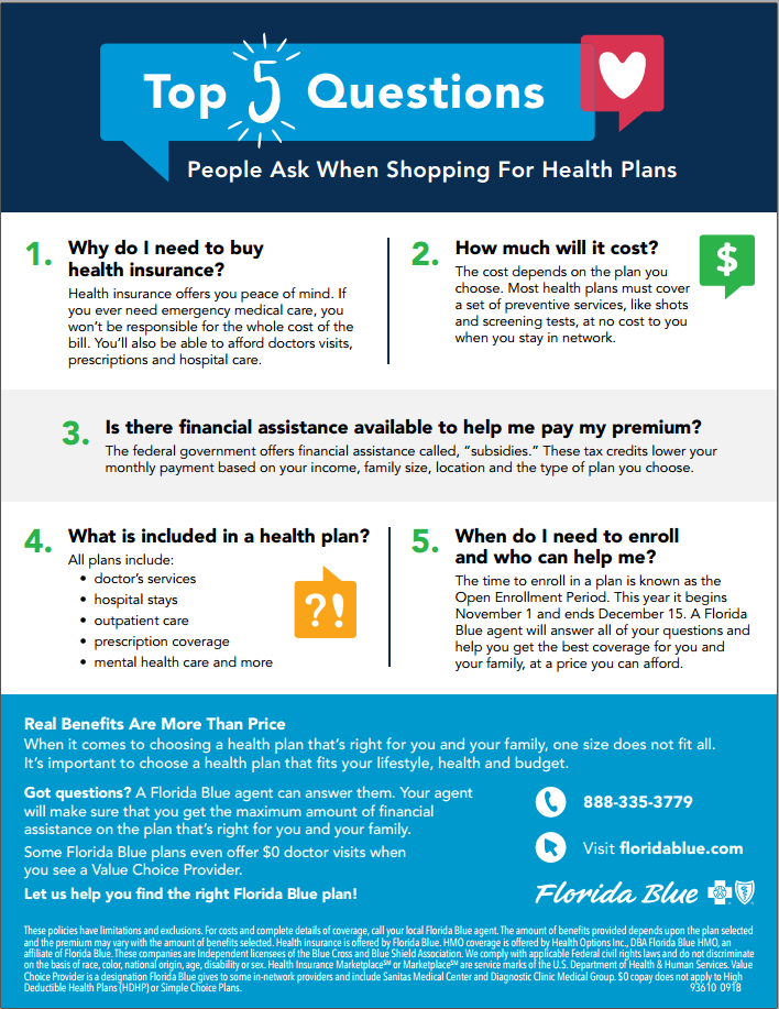 Top 5 Questions People Ask When Shopping For Health Plans