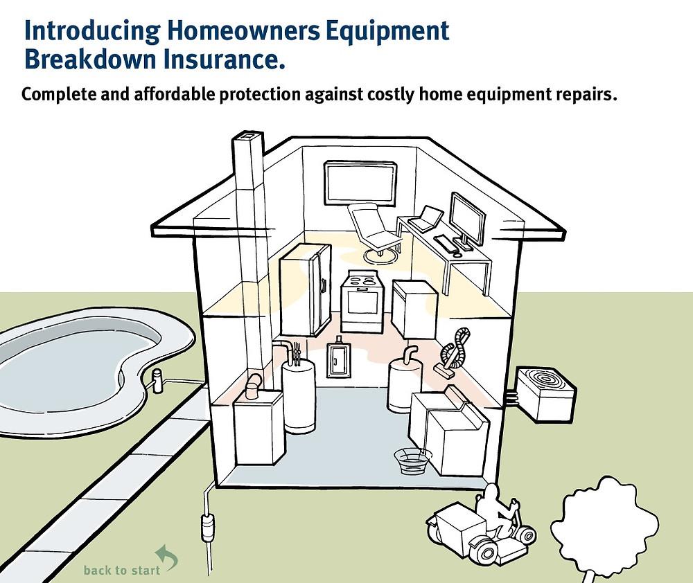Florida Homeowners Equipment Breakdown Insurance