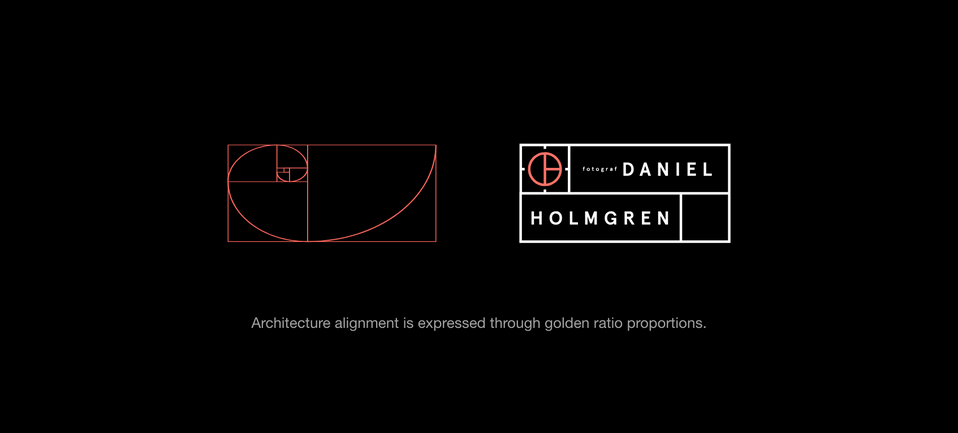 Logotype proportions