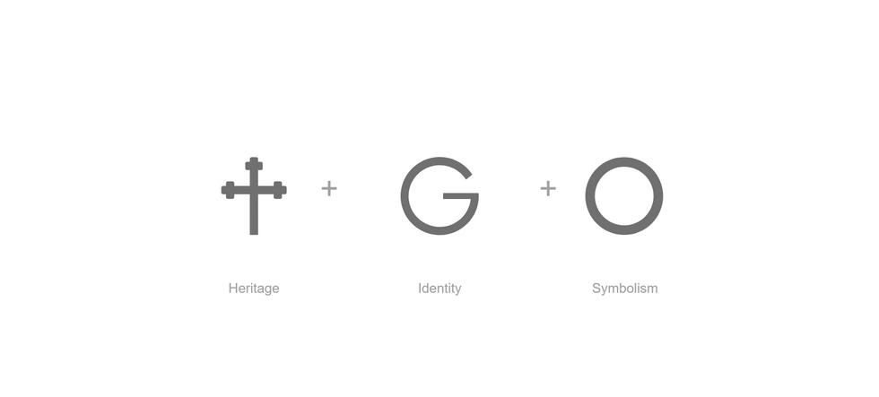 Brand Identity Symbolism