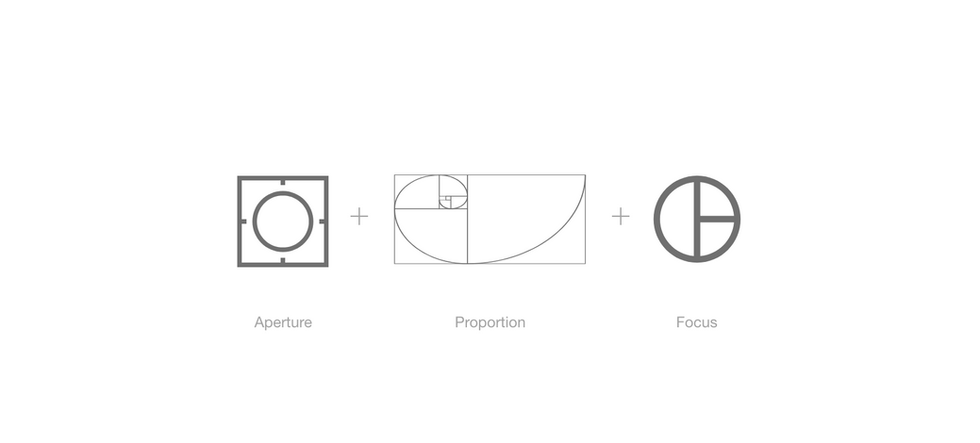 Logotype Symbolism
