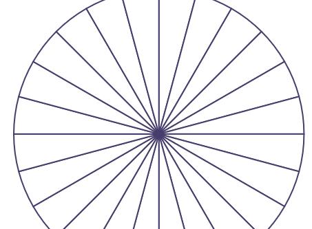 Kuinka käytän ajankäytön ympyrää?