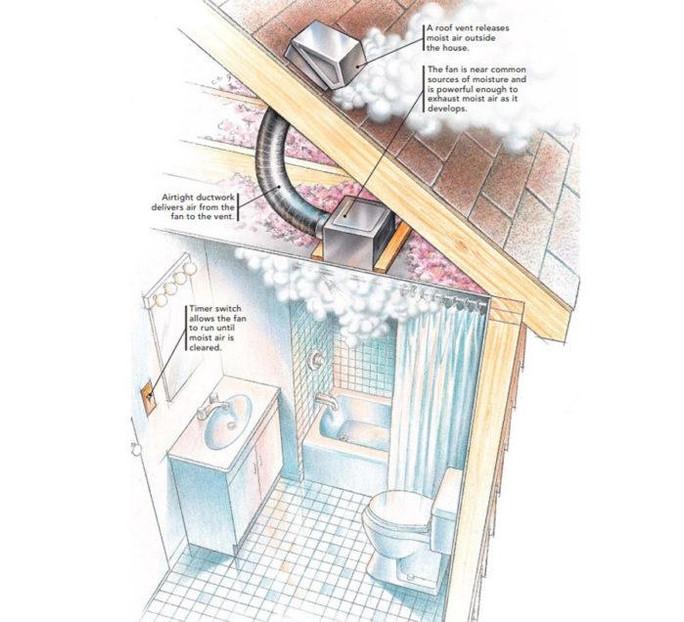 Bathroom vents (2).jpeg