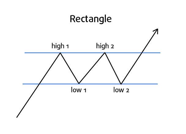 chartpattern12.jpg