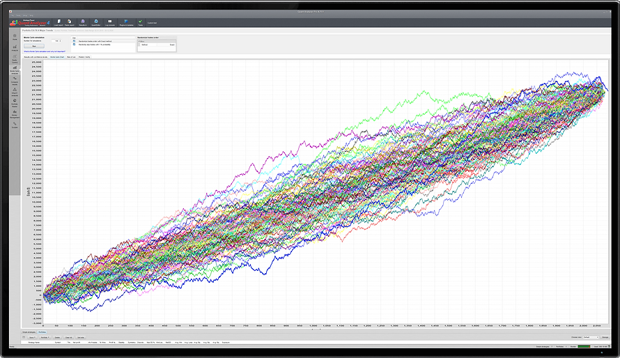 Monitor Monte Carlo Chart.png