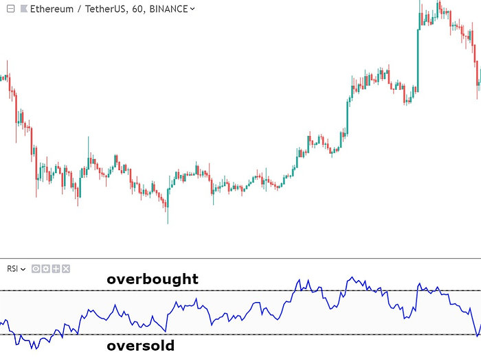 overbought_oversold.jpg